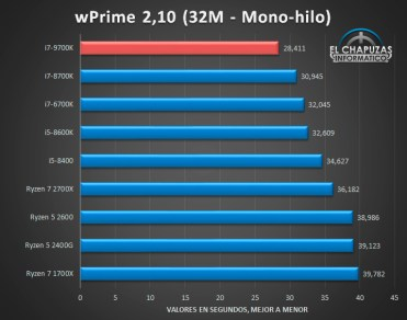 Intel-Core-i7-9700K-Benchmarks-01