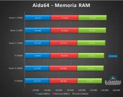 Intel-Core-i7-9700K-Benchmarks-05