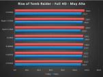 Intel-Core-i7-9700K-Juegos-05
