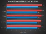 Intel-Core-i7-9700K-Juegos-06