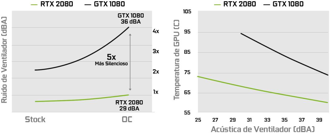 graficos-1080-vs-2080