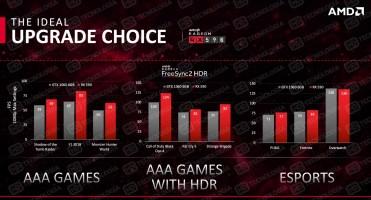 AMD-Radeon-RX-590-NDA-Slides-2