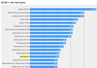 AMD-Radeon-VII-2560x1440-High-Quality-FF15