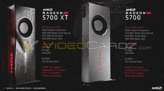 RX-5700-Series