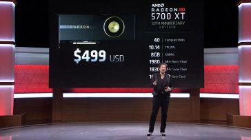 RX-5700-XT-50TH-Pricing