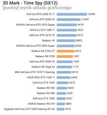AMD-Radeon-RX-5700-TimeSpy