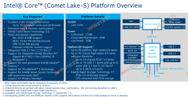 Intel-Comet-Lake-S-Intel-10th-Gen-Core-series