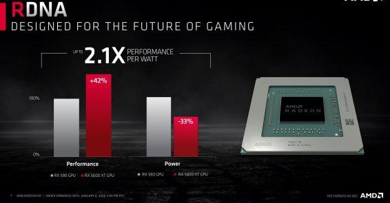 AMD-Radeon-RX-5600-XT-5