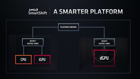 AMD-Ryzen-4000-Mobile-1