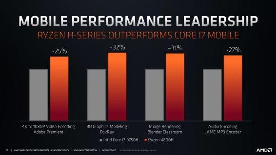 AMD-Ryzen-4000-Mobile-12