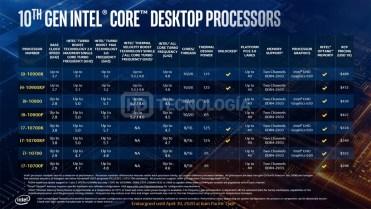 Intel-10th-Gen-Core-S-Series-Comet-Lake-Pricing-Specs-6