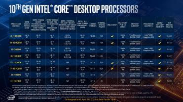 Intel-10th-Gen-Core-S-Series-CometLakeS-Videocardz-16