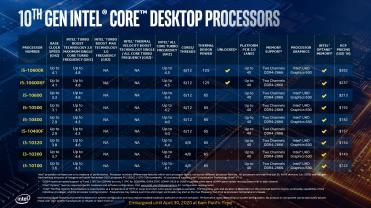Intel-10th-Gen-Core-S-Series-CometLakeS-Videocardz-17