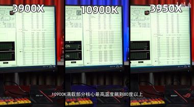 TecLab-Core-i9-10900K-vs-Ryzen-9-3950X-vs-Ryzen-3-3900X-Temperatures