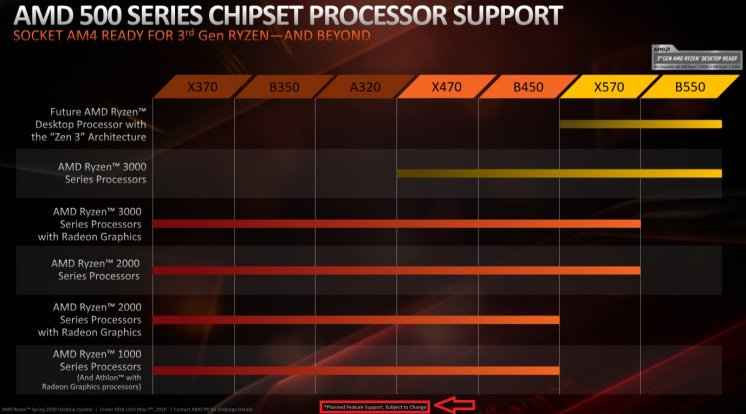 amd-chipset-support-zen