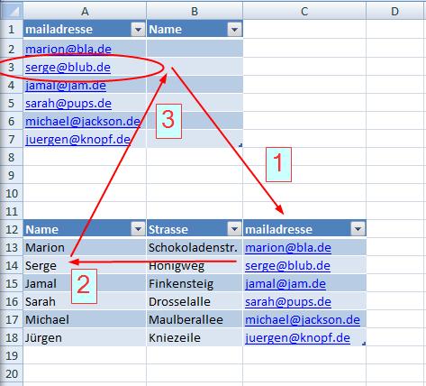 2014-07-24_sverweis_index_vergleich_2