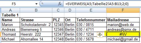 Excel Wert ausgeben wenn SVerweis (vlookup) nichts findet über IST ...
