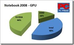 Notebook2008-3