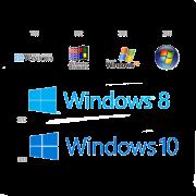 Windows Install Upgrade Services