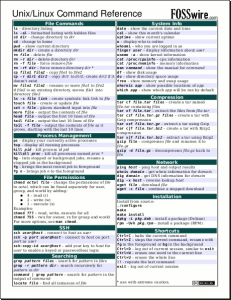 Unix/Linux Command Cheat Sheet