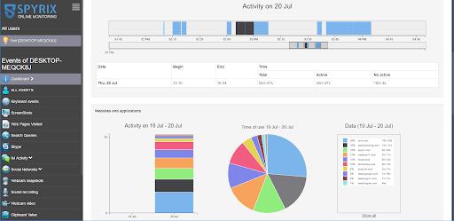 Spyrix software interface