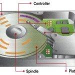 Hard Disk (hard drive) Operation