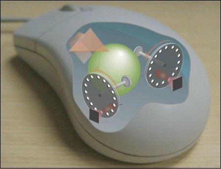 Opto-Mechanical mice