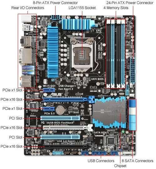 ASUS P8H77-V LGA 1155//Socket H2 Intel Motherboard ATX