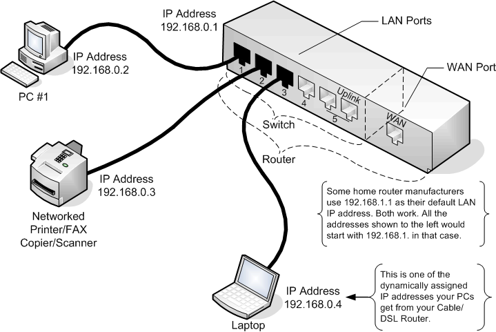 Verizon Ont Wiring Diagram