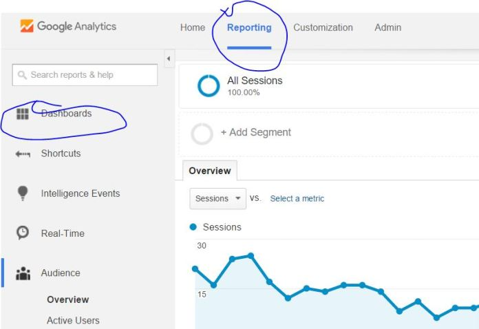 How to Create Cutom Admin Dashboard online with Google analytics