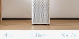 Original Xiaomi Second Generation Smart Mi Air Purifier