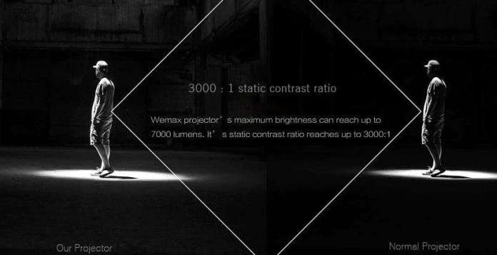 Coupon for Xiaomi WEMAX ONE MJJGYY01FM Ultra Short Throw 7000 ANSI Lumens Laser Projector