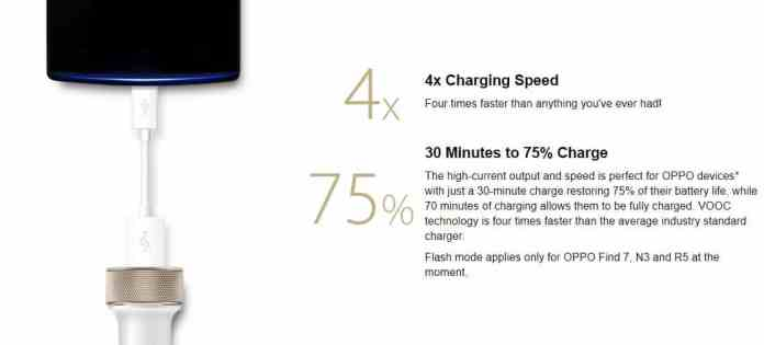 The Ultimate Fast Charging List for Android & iPhone for Smartphones
