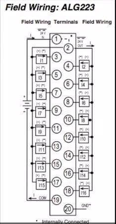 IC693ALG223 Howto Test Analog Input Module GE Fanuc PLC Proficy Programming Tutorial | Tech
