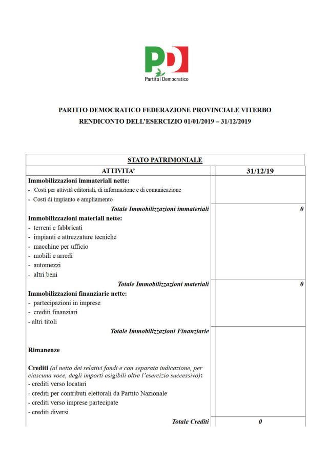 RENDICONTO PD 2019