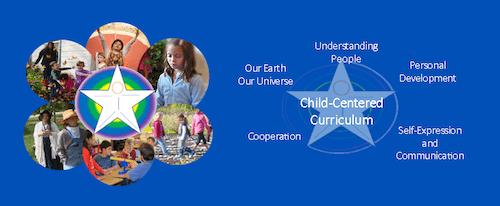 curriculum-areas