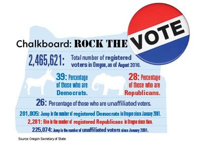 nov16_vote_chalkboard