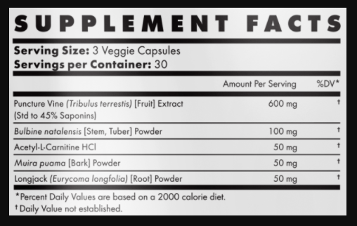ABulk Ingredients List