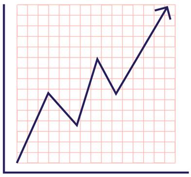 Testofuel growth graph