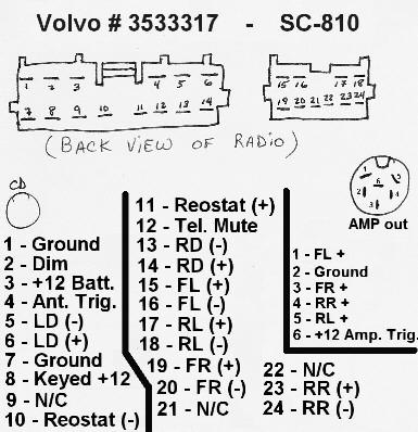 Volvo Radio Wiring Harness - Wiring Diagram Img
