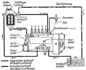 1982 240D Glow Plug Questions  PeachParts MercedesBenz Forum