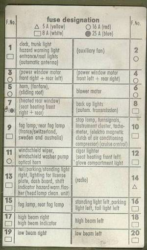 Fuse box chart, what fuse goes where  Page 2  PeachParts MercedesBenz Forum