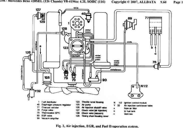 Cool Mercedes-benz 300d Engine Diagram Ideas - Best Image Diagram ...