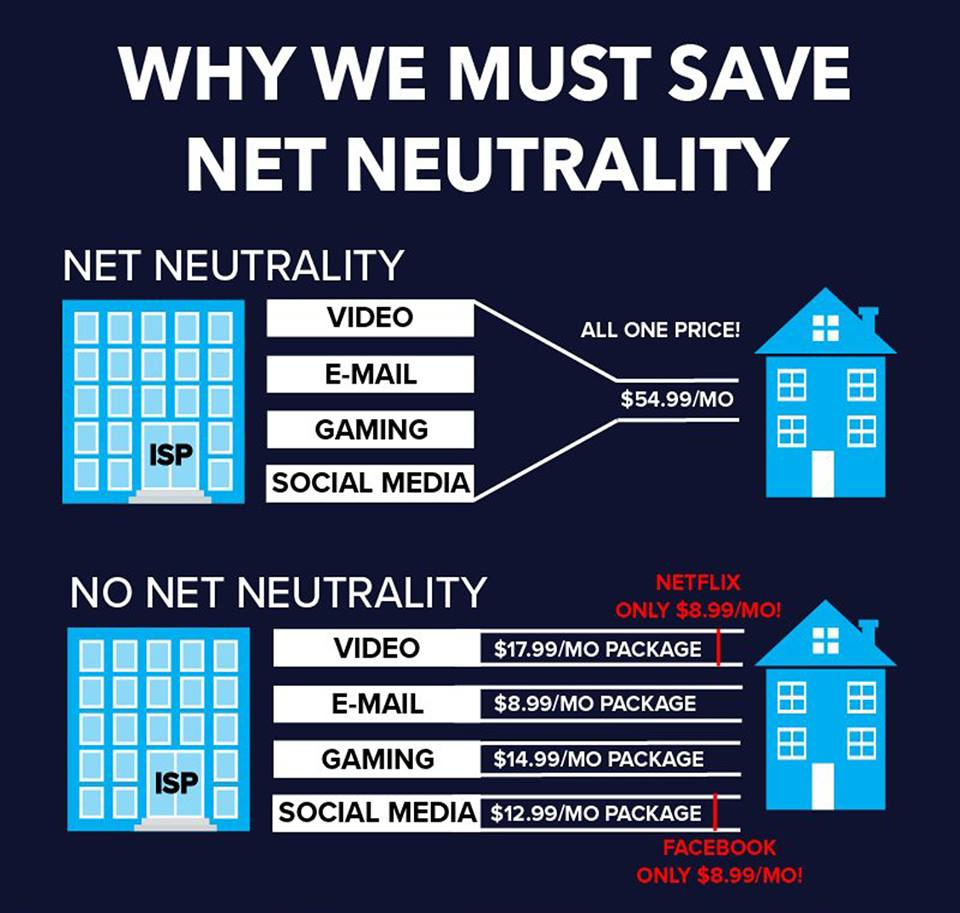 Compare Internet Providers >> Meanwhile, At The FCC: Media Ownership & Net Neutrality