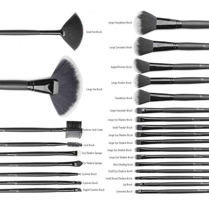 Make up Brushes cheat sheet