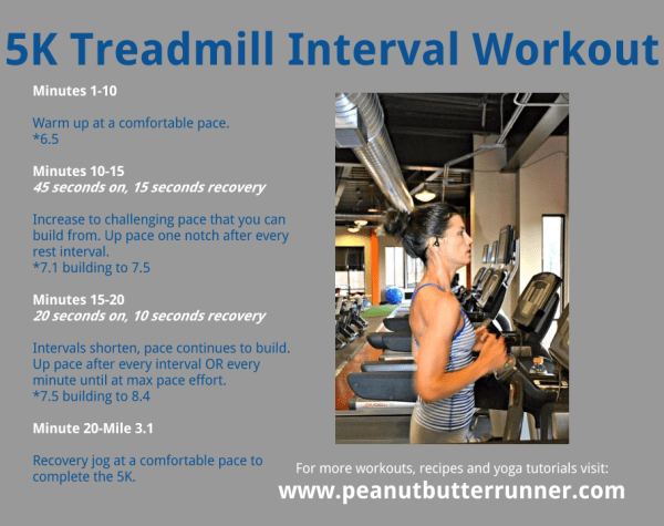 5K Treadmill Interval Workout