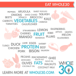 I'm Doing My First Whole30