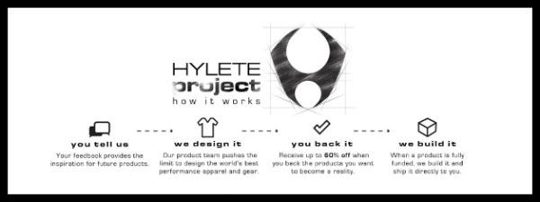 hyleteproject