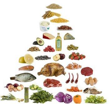 paleo-diet