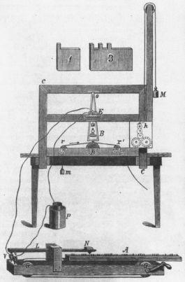 Samuel Morse'un telgraf.